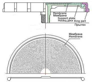 Aeration Systems And Disc Diffusers
